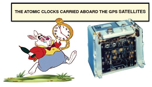 The Atomic Clocks Carried Aboard The Navstar GPS Satellites