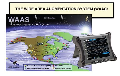 The Wide Area Augmentation System (WAAS)